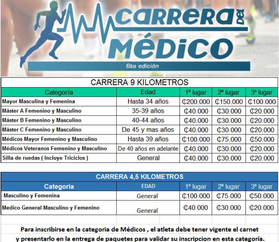 premiacionMedicos17