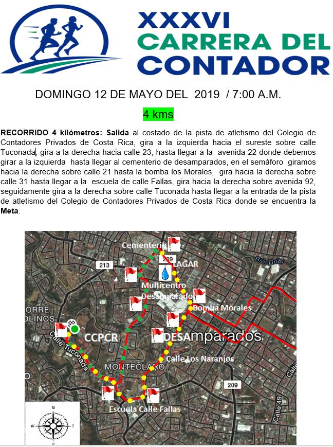 recorrido4kContador19