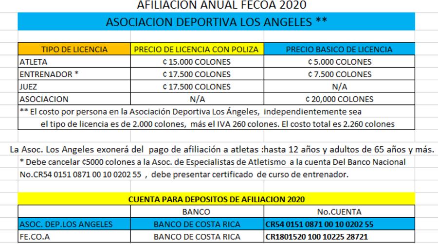 afiliacionANUALFECOA2020